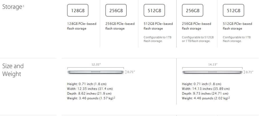 Macbook Pro- 3