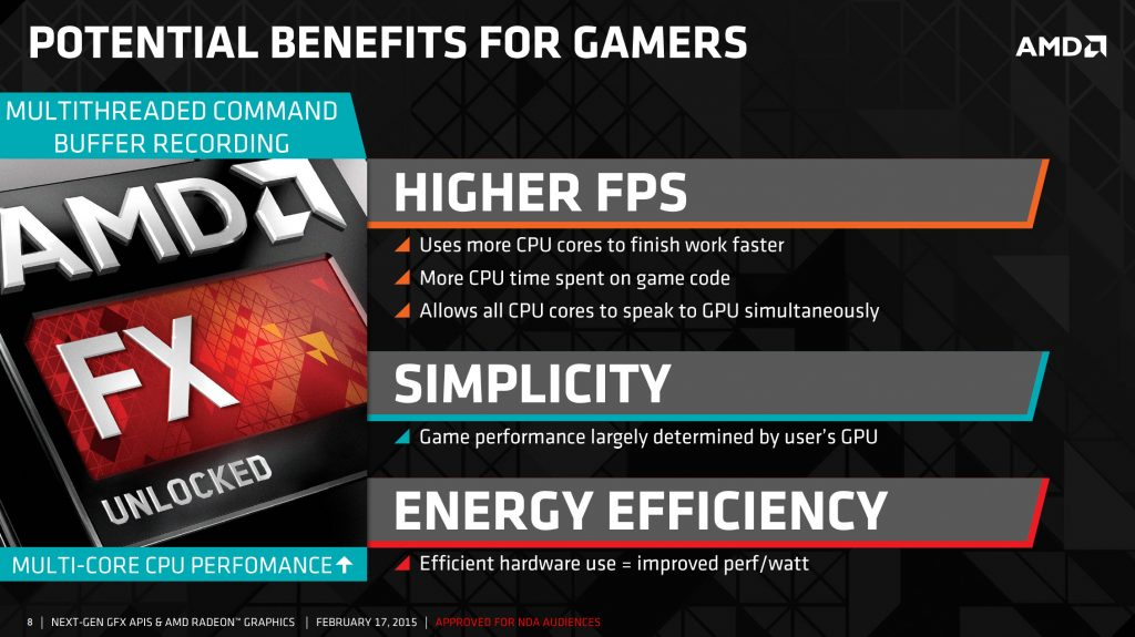 ویژگی های DirectX 12 از نگاه AMD